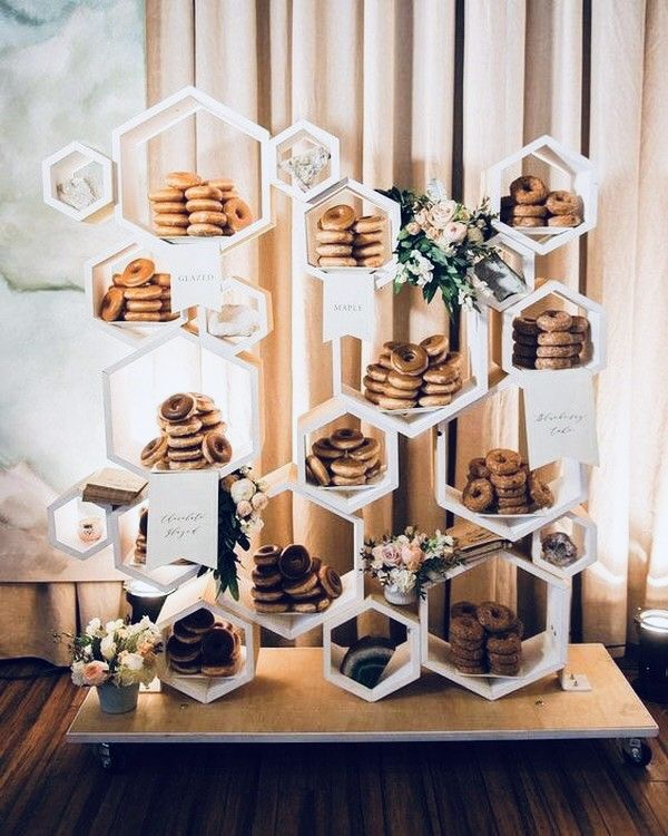 Pin By Courtney Heard On My Business Dessert Display Wedding