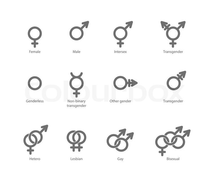 Vector outlines icons of gender symbols and combinations. Male, female and transgender symbols. | Stock Vector | Colourbox on Colourbox