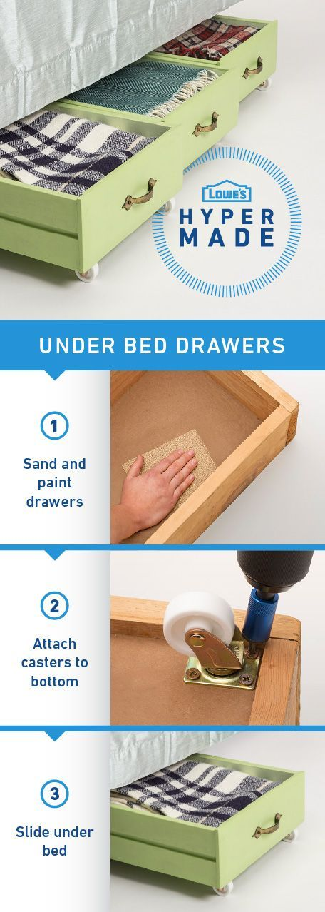 Transform old dresser drawers into the perfect storage solution for under your bed.: