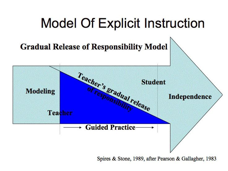 Classroom Oriented Instructional Design Models ~ Best images about education pedagogy on pinterest