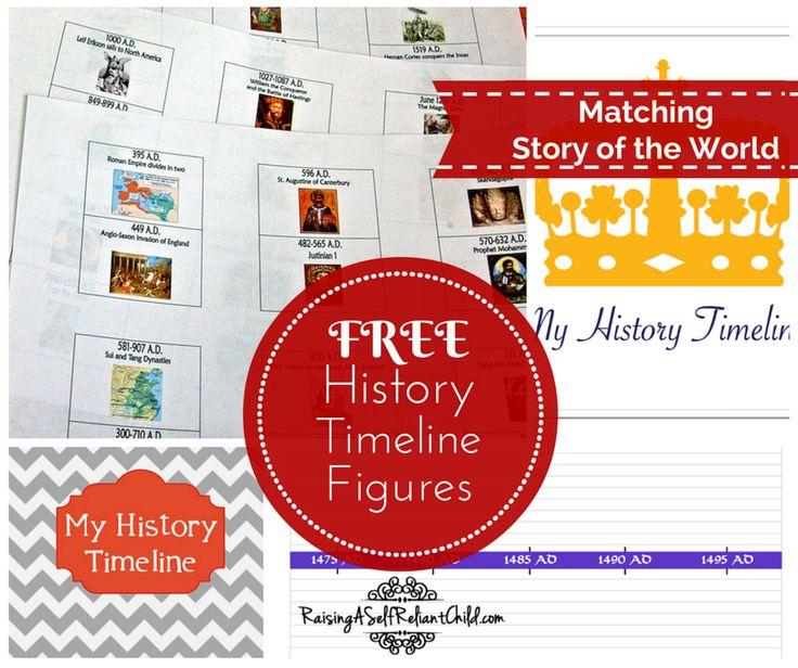 Bmwpany History Pdf: Best 25+ History Timeline Ideas On Pinterest
