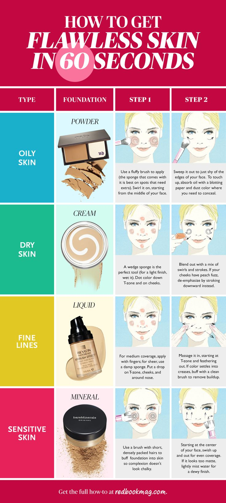How To Get Flawless Skin In 60 Seconds Flawless Foundationflawless Skin Makeup