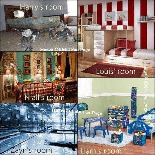 one direction s rooms   this is probably really accurate   haha. 17 Best ideas about One Direction Room on Pinterest   Teen bedroom