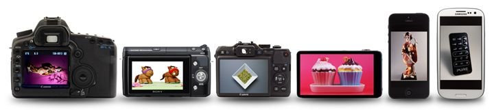 from Modahaus - a discussion of the best cameras for product photography