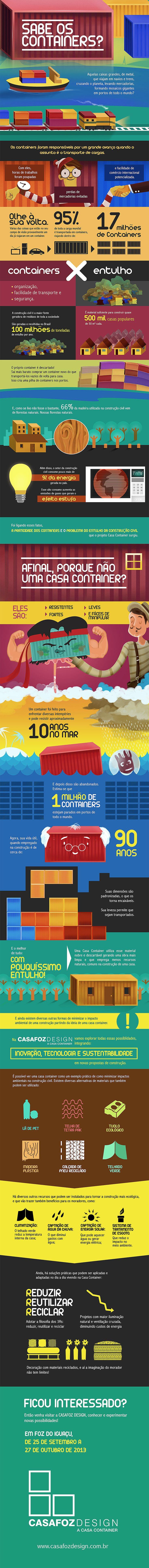 Informações sobre a utilização de containers na construção civil e para o projeto CASAFOZ DESIGN - A CASA CONTAINER em Foz do Iguaçu/PR.