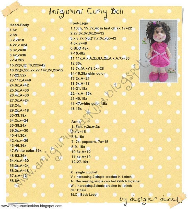 Amigurumi Aşkına Örgü Oyuncaklarım: Kıvırcık Saçlı Bebek Tarifi-Yapılışı