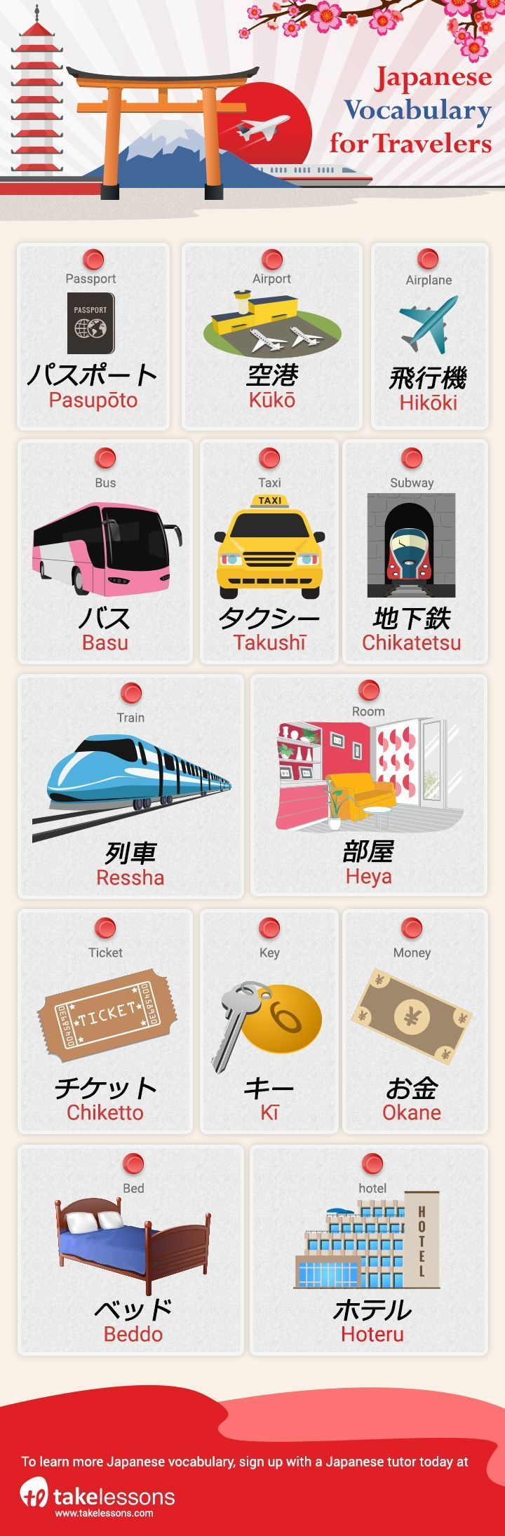 15 Japanese Vocabulary Words for Travelers – #Japa…