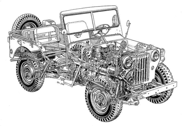 Line Drawing Jeep : Beautiful line drawing of a mitsubishi built jeep cj b