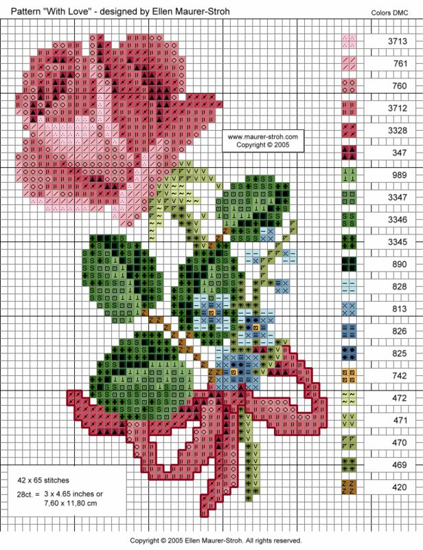 Rose cross stitch pattern and color chart. .