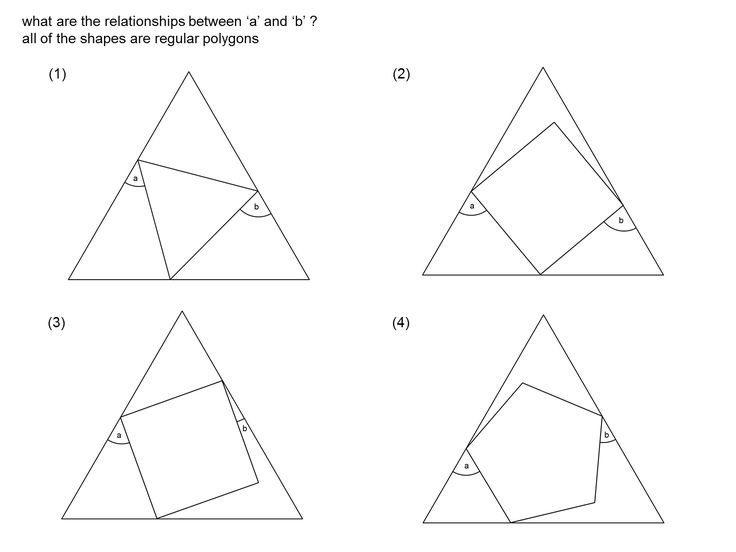 how to find the area of a regular polygon