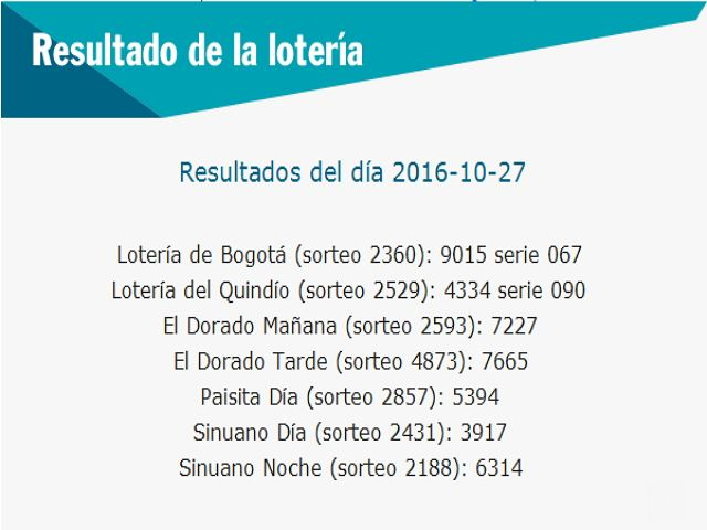 Resultado de la Lotería: Resultado-de-la-Lotería-27-octubre-2016