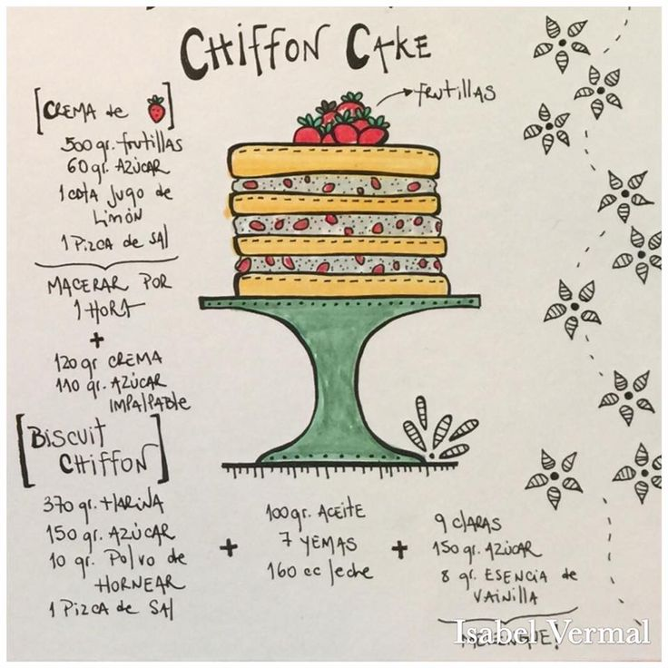 Chiffon Cake - Isabel Vermal