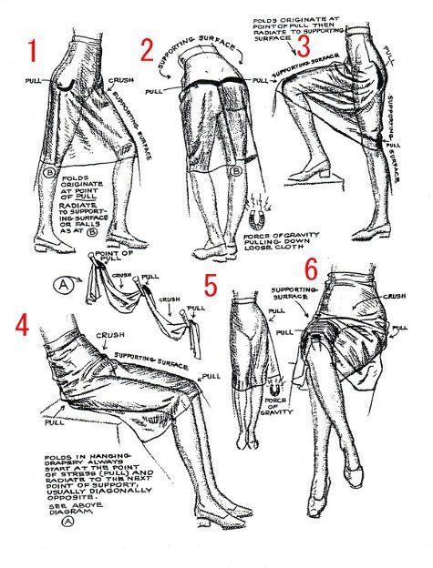 drawing pants tutorial selo l ink co