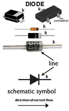 How A Diode Works