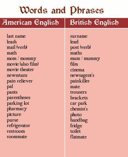 British and American English vocabulary list of differences: part 3