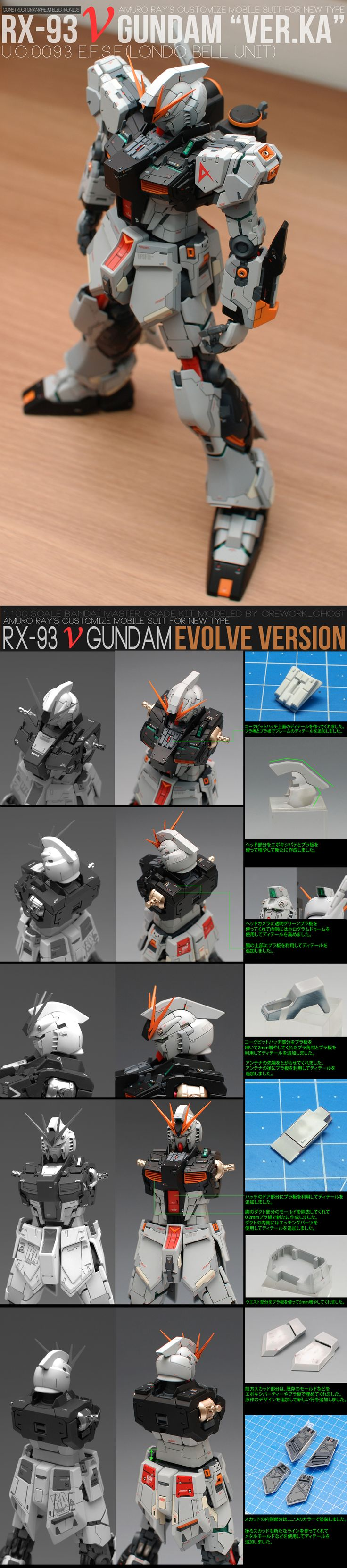MG 1/100 RX-93 Nu Gundam Ver.Ka [EVOLVE Ver.]:  Remodeled by Grework_Ghost