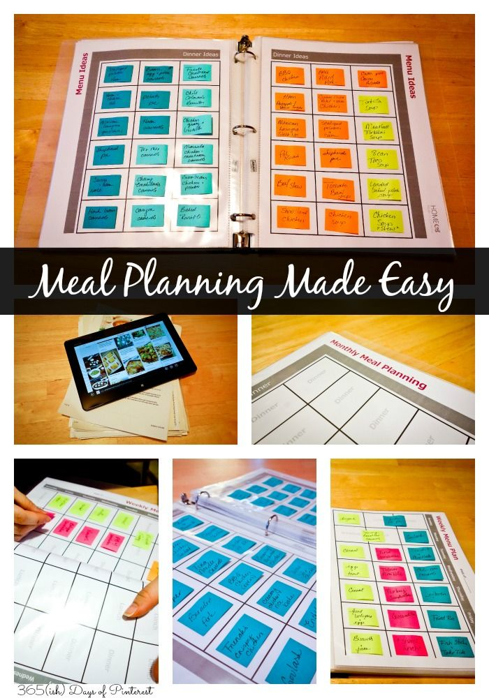 Create a reusable, ORGANIZED way to meal plan and stay on top of the chaos!