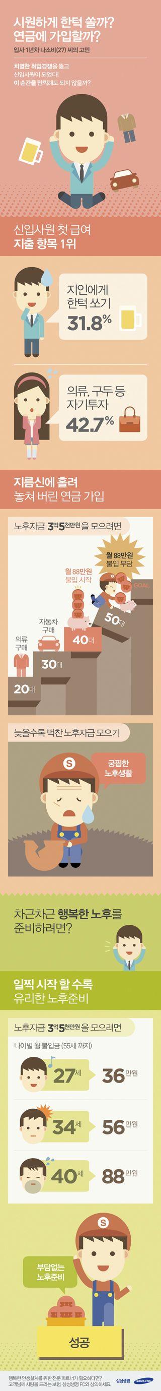노후자금을 준비하는 두 가지 상황에 관한 인포그래픽01
