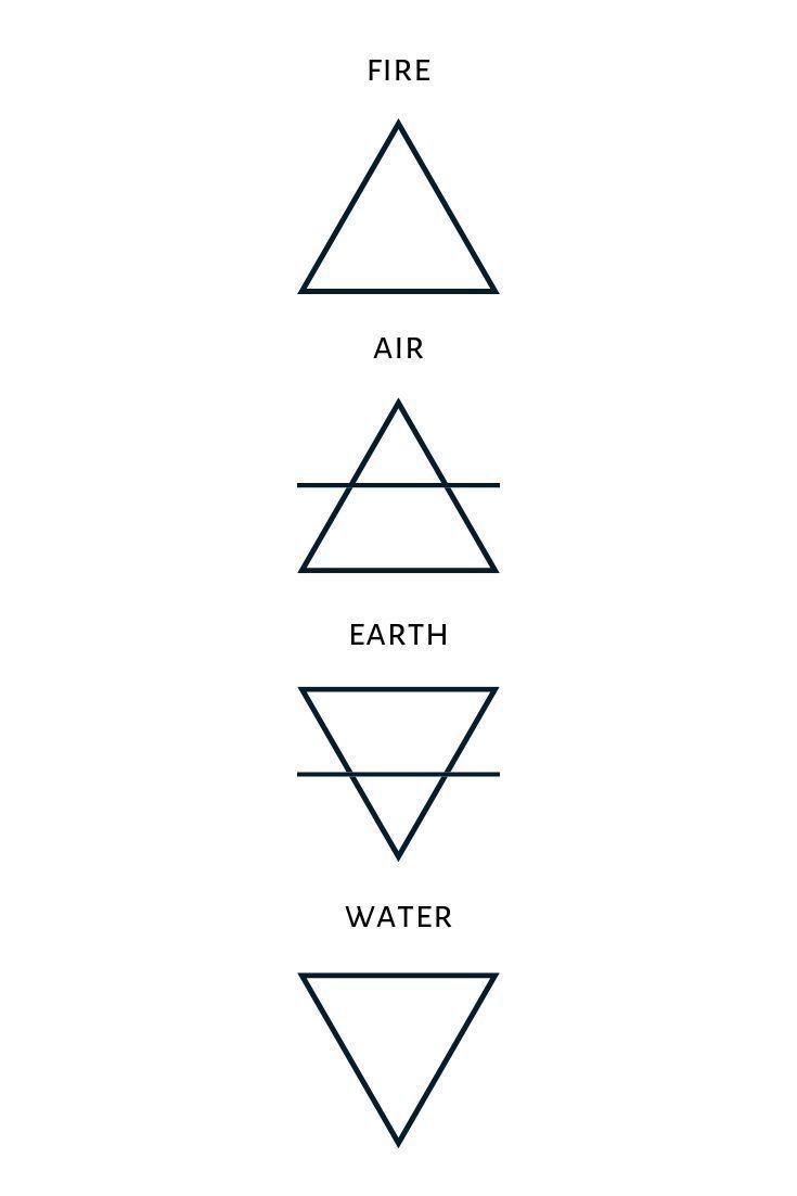 Was Bedeutet Das Symbol Mittlere Erde In 2020 Earth Symbols Elements Tattoo Tattoos