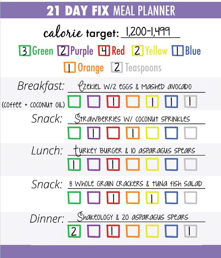 Sample meal plan for 1200-1499 calorie bracket of the 21 ...
