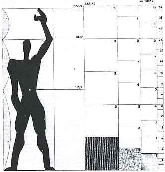 le corbusiers modulor man human verticality pinterest. Black Bedroom Furniture Sets. Home Design Ideas