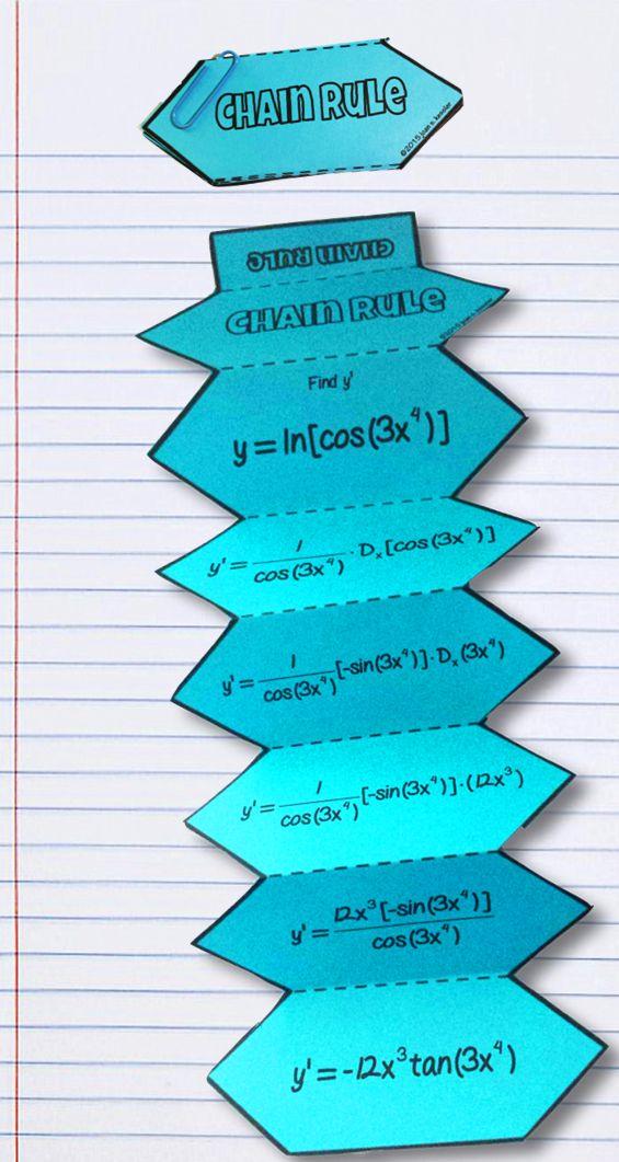 Calculus Chain Rule Derivatives Foldable plus HW