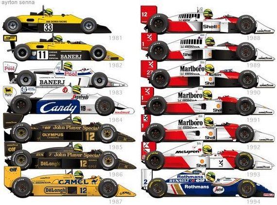 f1 senna-cars