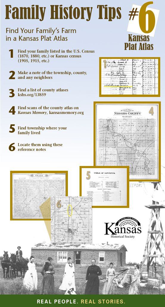 Finding your family farm in a Kansas plat atlas