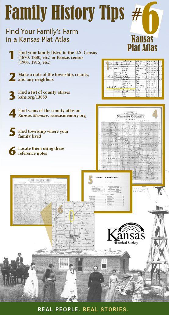 Finding your family farm in a Kansas plat atlas