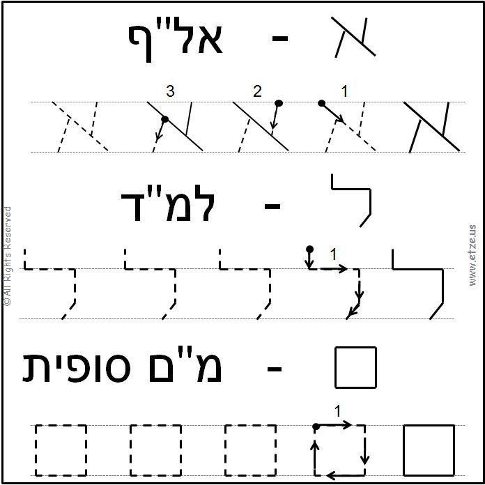 Worksheets For Hebrew : Etze hebrew dfus letters handwriting practice worksheet