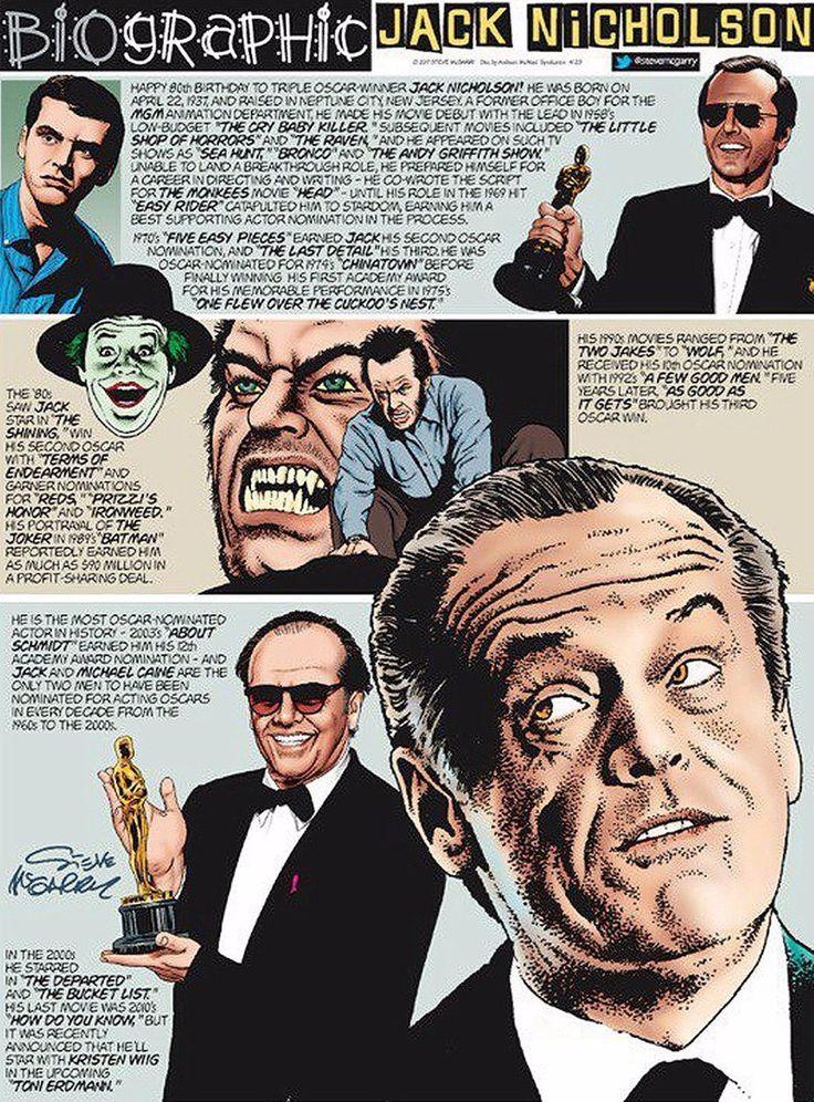 Джек Николсон | Jack Nicholson | ВКонтакте