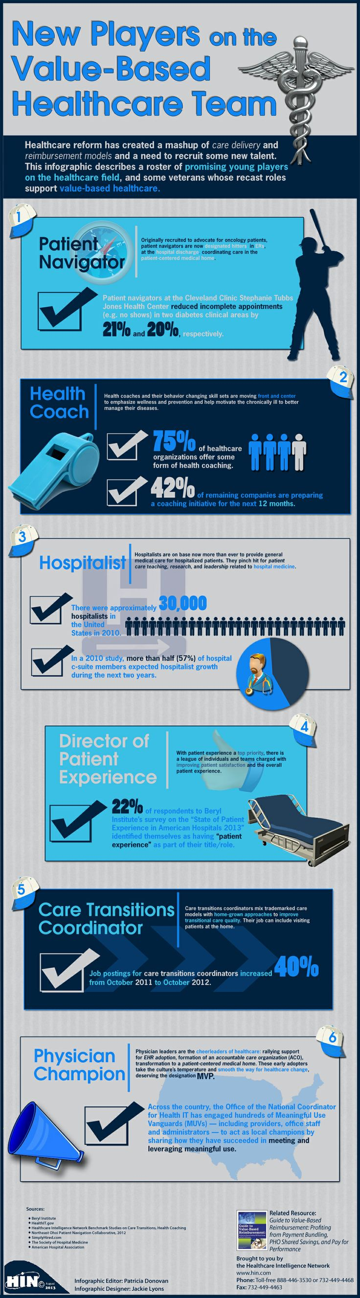 HINfographic: New Players on the Value-Based Healthcare Team | New Visions Healthcare Blog - www.healthcoverageally.com
