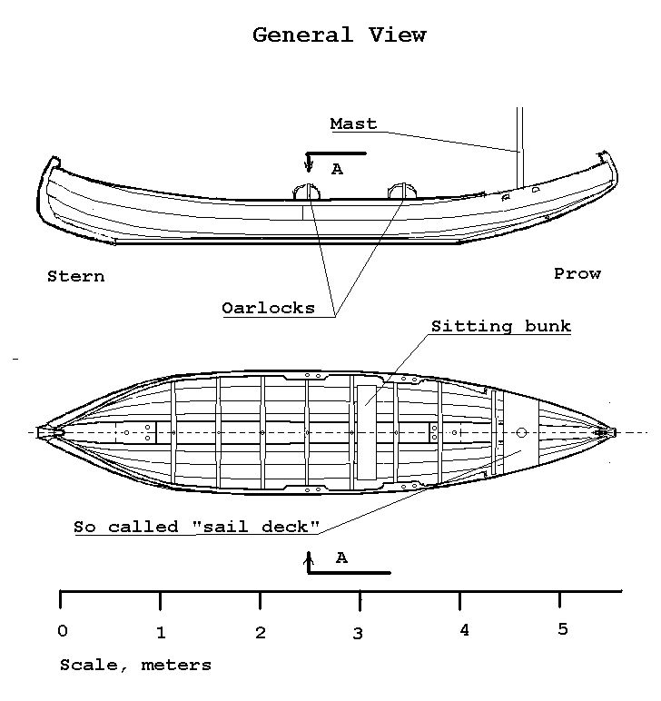 drawing of a typical Vodlosjorka boat