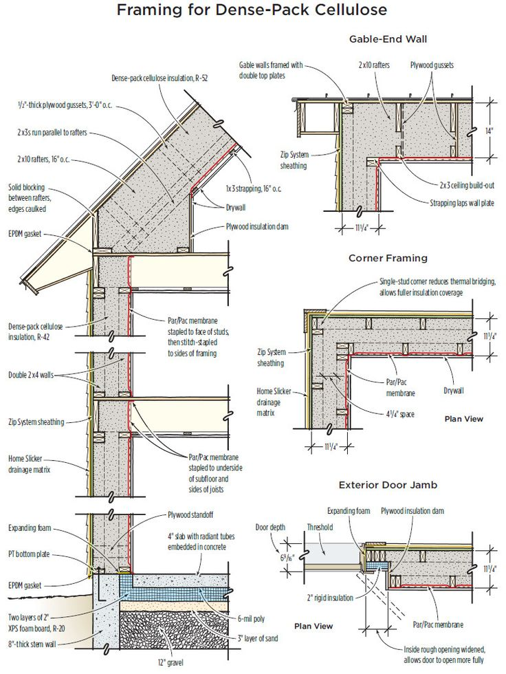 Building a Tight House | JLC Online | Insulation, Residential Projects, Walls, Energy Efficient