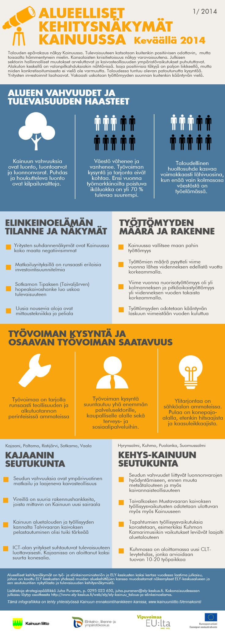 Alueelliset kehitysnäkymät Kainuussa keväällä 2014 | @Piktochart Infographic