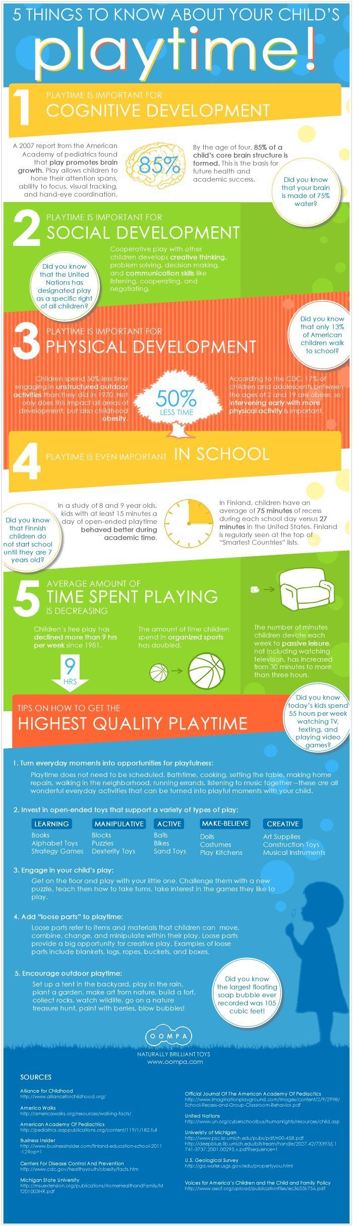 5 Things To Know About Your Child's Playtime! Brought to you by http://Oompa.com - the most trusted online source for baby toys, wooden toys, and unique European toys! #oompatoys