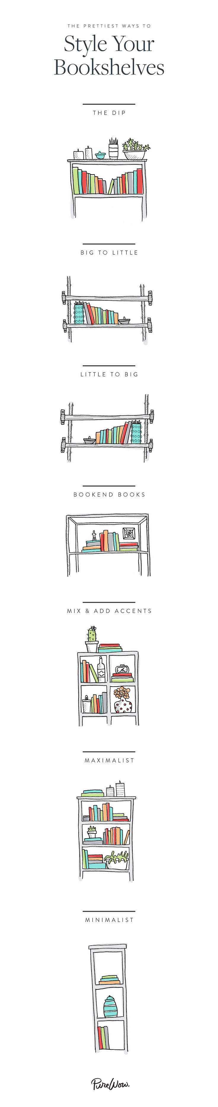 3f09394ea278ee4b64c25138142f2149 arranging bookshelves arrange shelves bookshelf styling best 25 bookshelf design ideas on pinterest reading lights, the  at gsmx.co