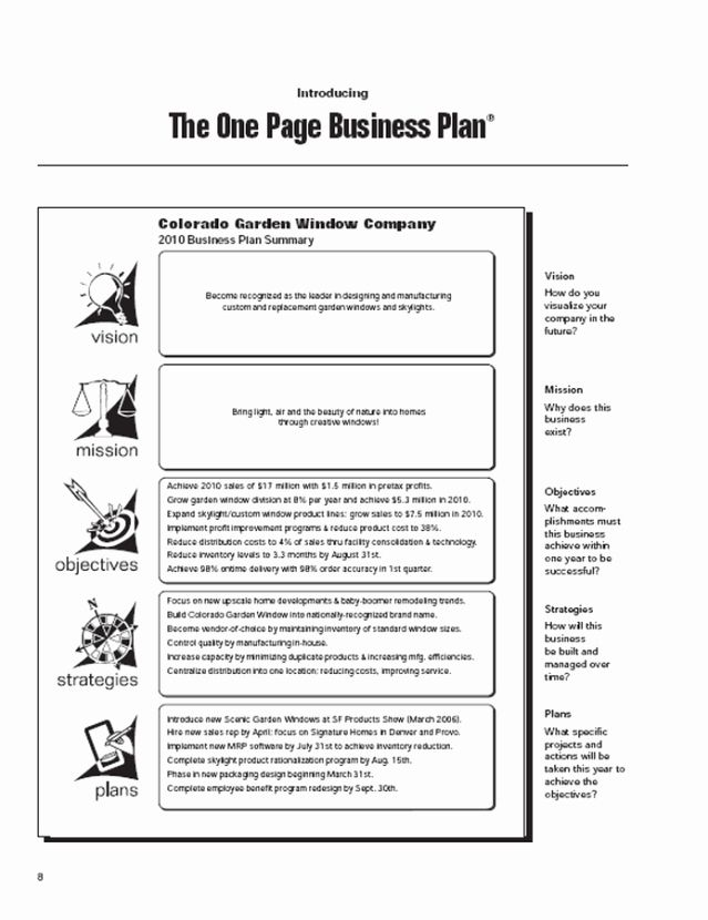 1 Page Business Plan Template Inspirational Step By Step Outline For Writing A Busines One Page Business Plan Business Plan Template Free Business Plan Outline
