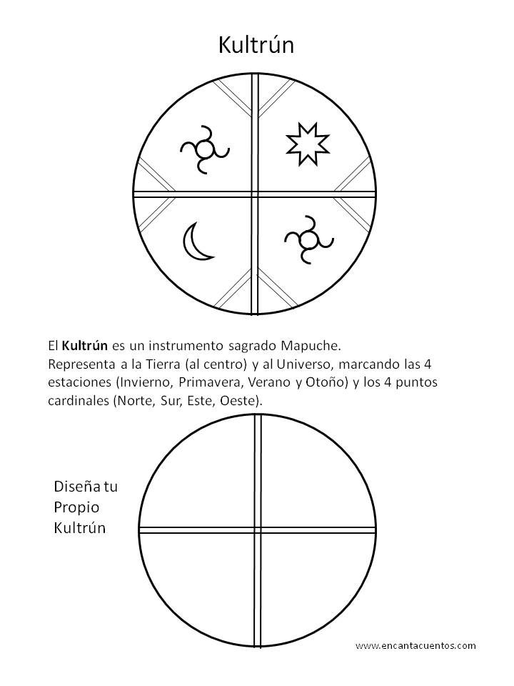 El Kultrún es un instrumento sagrado que representa el universo y la Tierra para los Mapuches. Pinta e inventa tu propio Kultrún.