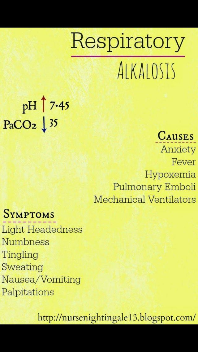 the 25+ best respiratory alkalosis ideas on pinterest | metabolic, Skeleton