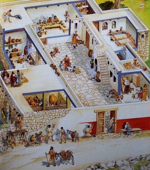 Casas En Israel En Tiempos De Jesus Patio Central Puertas