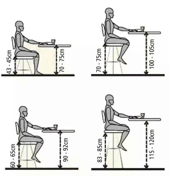 Medidas de altura para cadeiras e banquetas