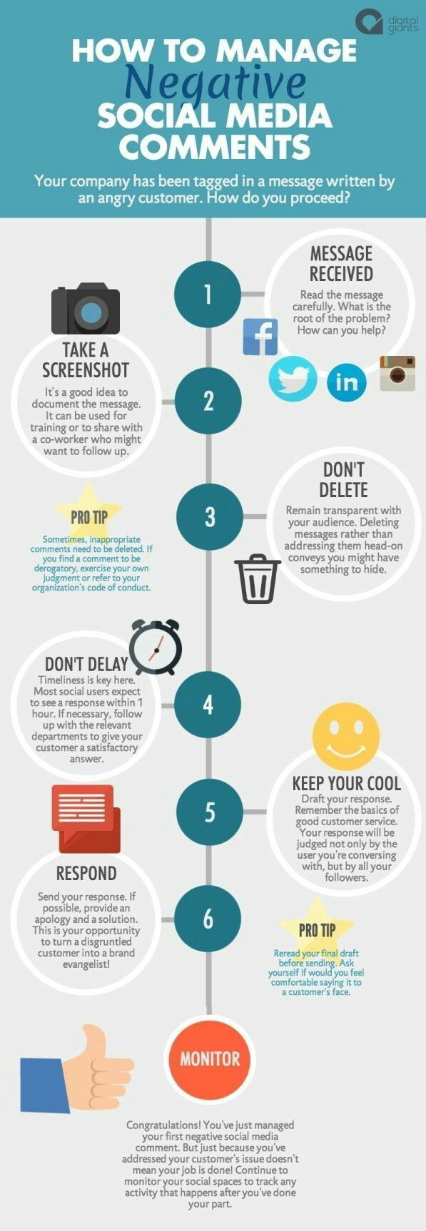 99 best publicidad images on pinterest finance productivity and how to manage negative social media comments by rakibul islam salafi malvernweather Choice Image