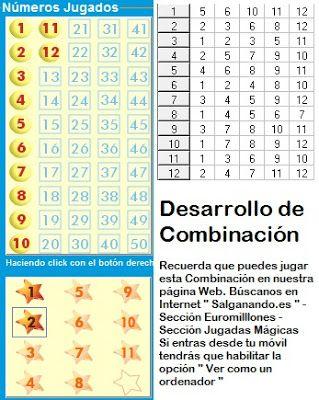 Desarrollo Gratis de Combinación para jugar a Euromillones. 12 Números por sólo 12 apuestas. Acertando 4 Números aseguramos el premio de 3. Euromillions bests results