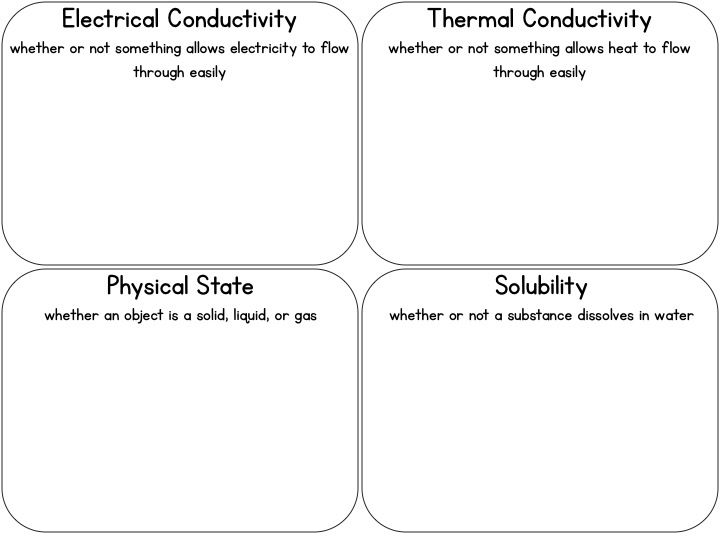 61 best matter images on Pinterest Science ideas, Physical - solubility chart example