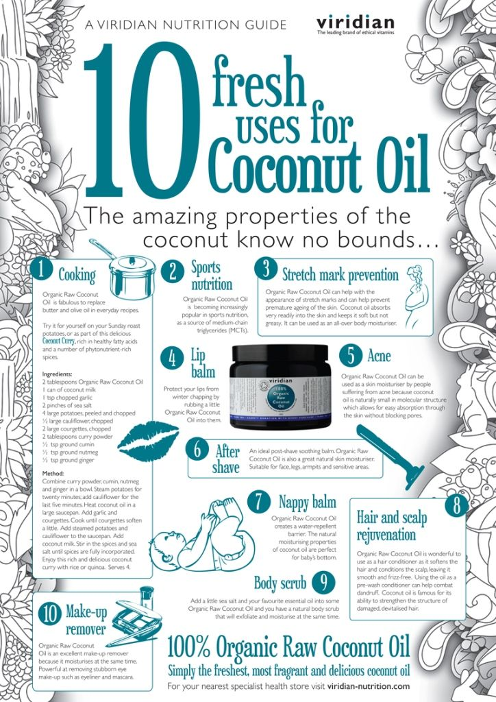 10 amazing coconut secrets! 2 weeks ago I read a book. The book reveals the secret of this magic healing product.  For a limited time only, the book, was $39, is just $10 now, with 60 days money back guarantee! http://slimcelebrity.com/coconutsecret  Read more #coconutoil success stories here: http://slimcelebrity.com/slim-downs/coconut-oil-for-weight-loss-success-stories/