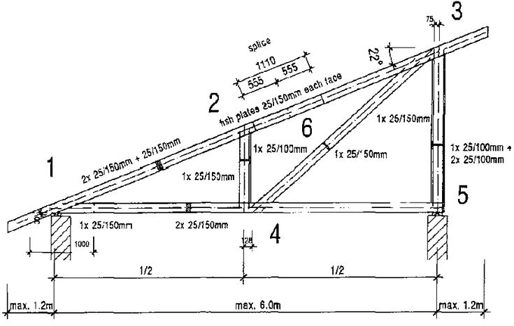 Best Pitched Roof Construction Gable Type Shed Truss Design 640 x 480