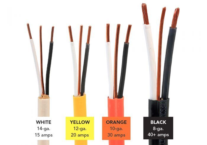 Nonmetallic Sheathed Cable And Metallic Sheathed Cable Each Have Their Place In Home Electrical Systems Electrical Gadgets Electrical Cables Electrical Wiring