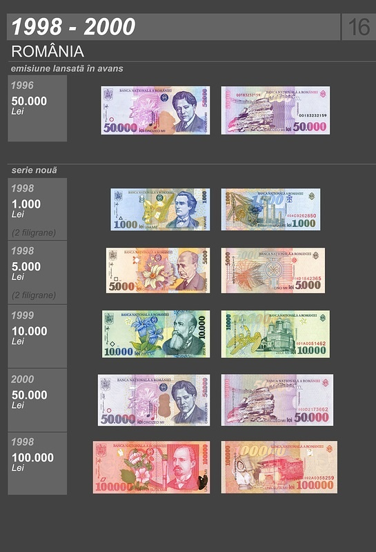 Romanian banknotes 1998-2000
