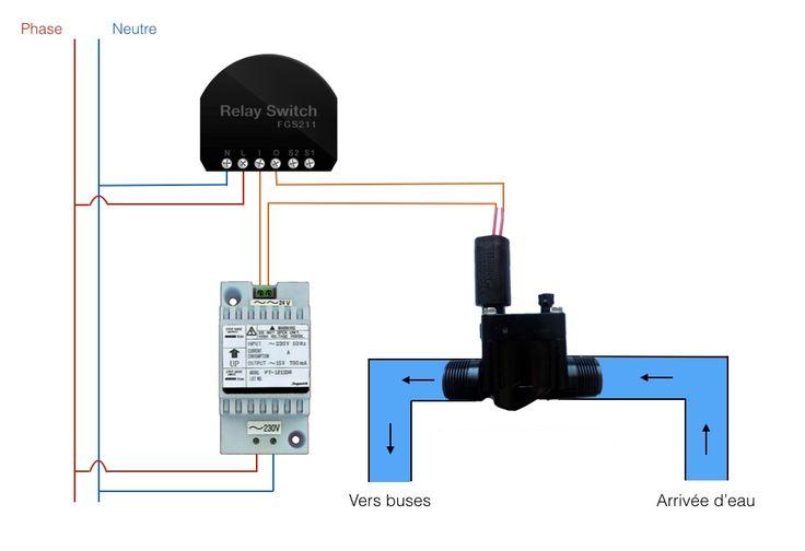 Système d'arrosage domotique  Plus de découvertes sur Le Blog Domotique.fr #domotique #smarthome #homeautomation
